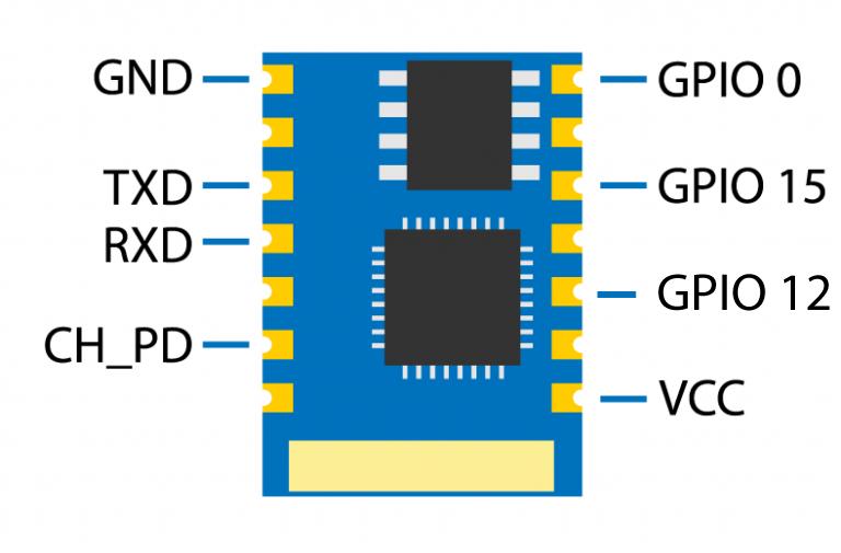 Pin layout for an EPS2866-03